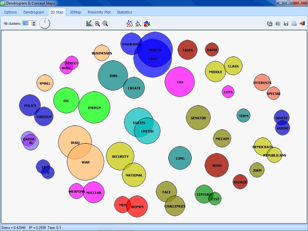Cartes de positionnement multidimensionnelles