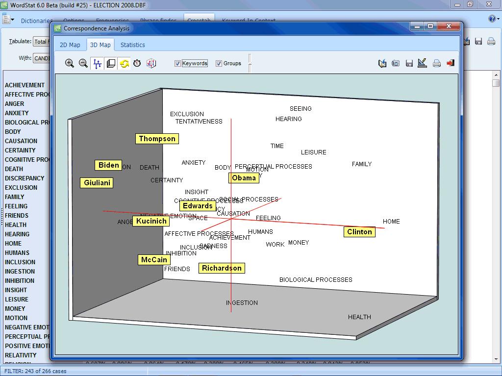 Analyse de correspondance